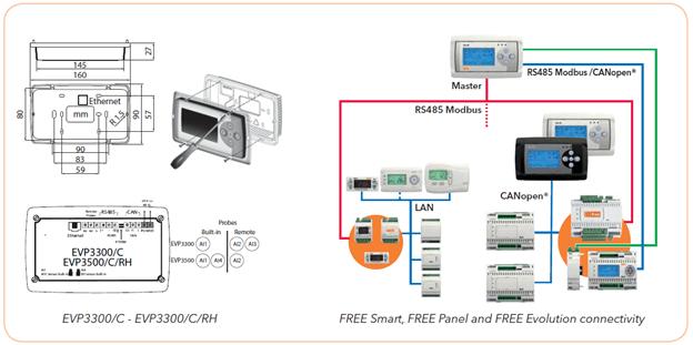 free-panel-usb-ethernet2